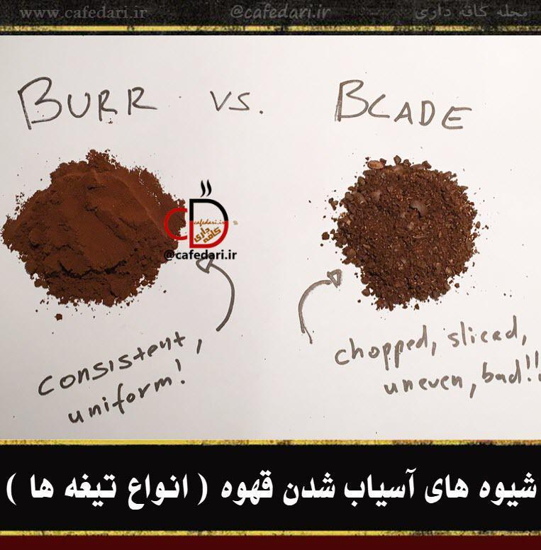 آموزش آسیاب قهوه