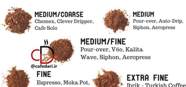 درجه آسیاب قهوه
