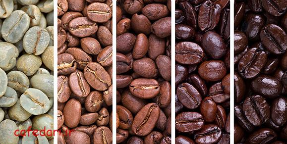 انواع قهوه | تفاوت قهوه ها | خواص قهوه